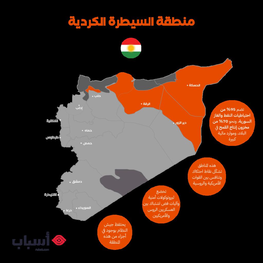 منطقة السيطرة الكردية